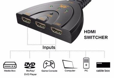 Séparateur HDMI